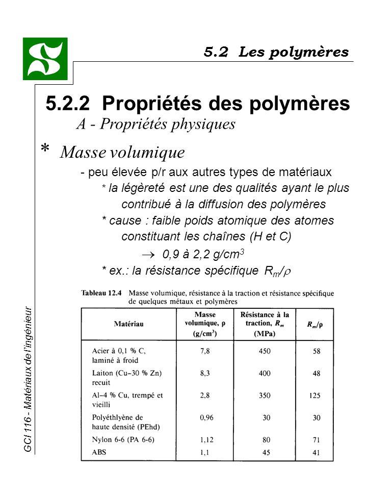 GCI 116 - Matériaux de lingénieur 5.2 Les polymères 5.2.2 Propriétés des polymères * Masse volumique - peu élevée p/r aux autres types de matériaux *