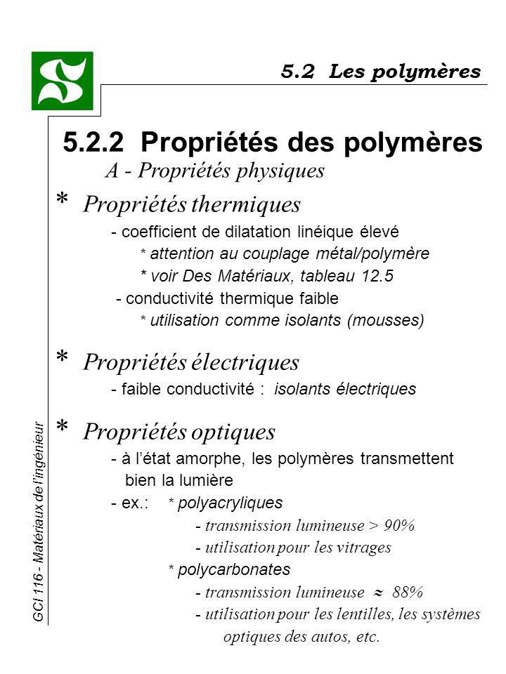 GCI 116 - Matériaux de lingénieur 5.2 Les polymères 5.2.2 Propriétés des polymères * Propriétés thermiques - coefficient de dilatation linéique élevé