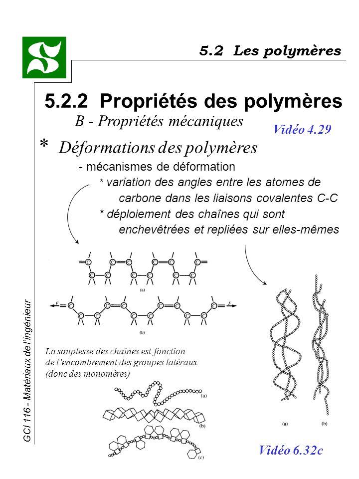 GCI 116 - Matériaux de lingénieur 5.2 Les polymères 5.2.2 Propriétés des polymères * Déformations des polymères - mécanismes de déformation * variatio
