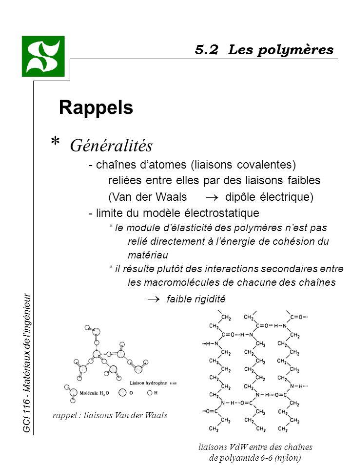 GCI 116 - Matériaux de lingénieur 5.2 Les polymères Rappels * Généralités - chaînes datomes (liaisons covalentes) reliées entre elles par des liaisons