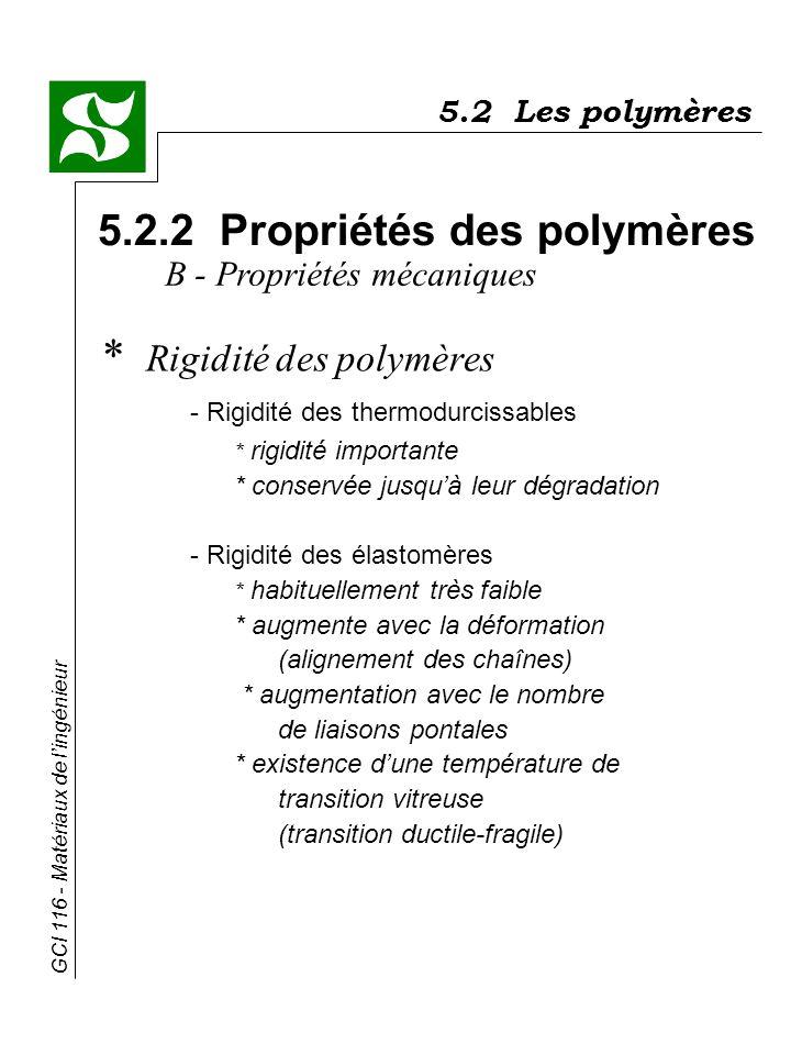 GCI 116 - Matériaux de lingénieur 5.2 Les polymères 5.2.2 Propriétés des polymères * Rigidité des polymères - Rigidité des thermodurcissables * rigidi