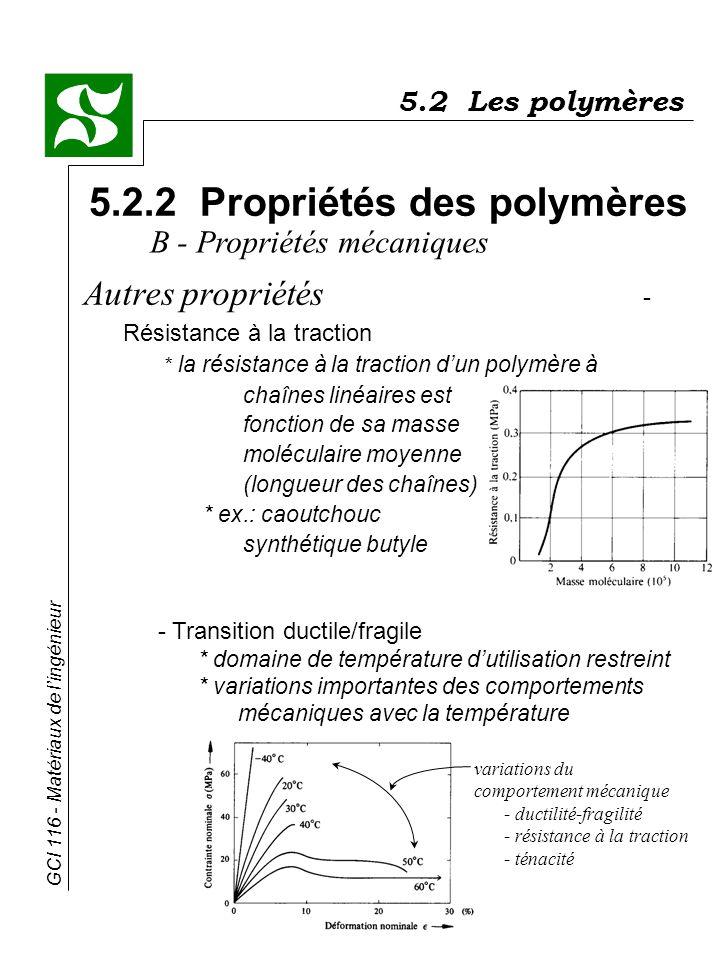 GCI 116 - Matériaux de lingénieur 5.2 Les polymères 5.2.2 Propriétés des polymères Autres propriétés - Résistance à la traction * la résistance à la t
