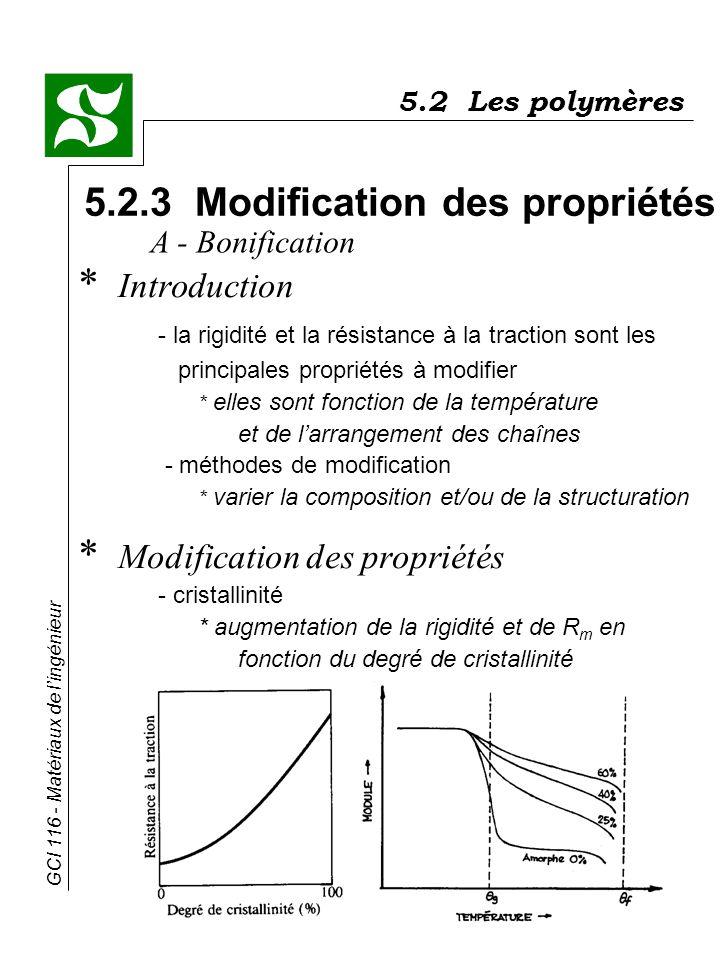 GCI 116 - Matériaux de lingénieur 5.2 Les polymères 5.2.3 Modification des propriétés * Introduction - la rigidité et la résistance à la traction sont