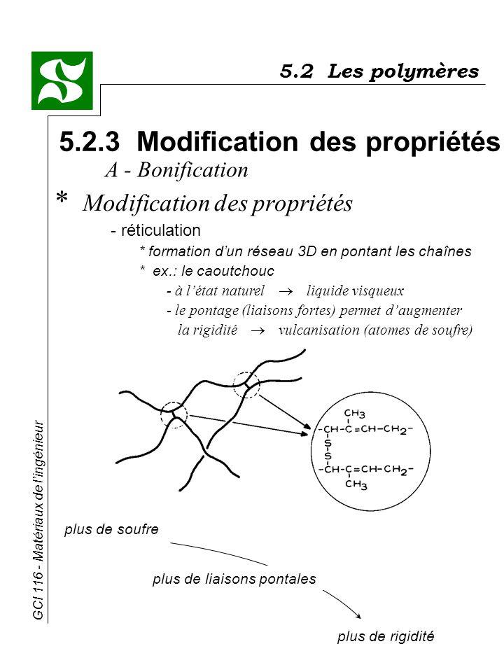 GCI 116 - Matériaux de lingénieur 5.2 Les polymères 5.2.3 Modification des propriétés * Modification des propriétés - réticulation * formation dun rés