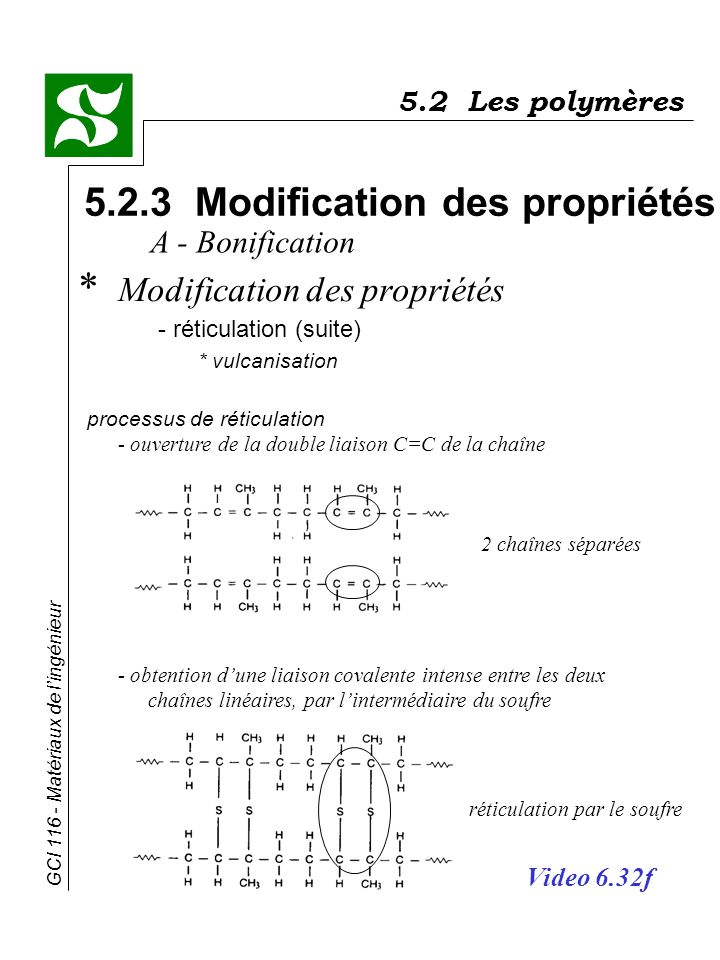 GCI 116 - Matériaux de lingénieur processus de réticulation - ouverture de la double liaison C=C de la chaîne - obtention dune liaison covalente inten