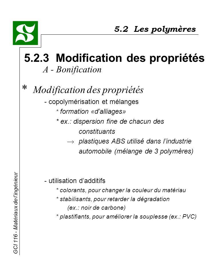 GCI 116 - Matériaux de lingénieur 5.2 Les polymères 5.2.3 Modification des propriétés * Modification des propriétés - copolymérisation et mélanges * f