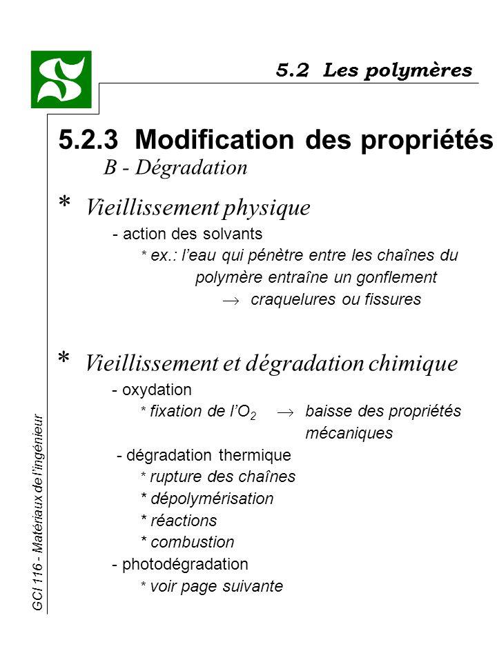GCI 116 - Matériaux de lingénieur 5.2 Les polymères 5.2.3 Modification des propriétés * Vieillissement physique - action des solvants * ex.: leau qui