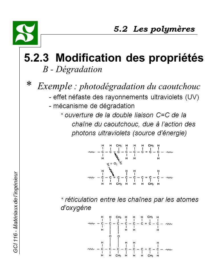 GCI 116 - Matériaux de lingénieur 5.2 Les polymères 5.2.3 Modification des propriétés B - Dégradation * Exemple : photodégradation du caoutchouc - eff