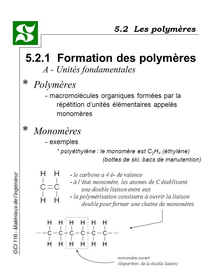 GCI 116 - Matériaux de lingénieur 5.2.1 Formation des polymères * Polymères - macromolécules organiques formées par la répétition dunités élémentaires