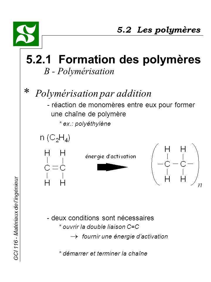 GCI 116 - Matériaux de lingénieur 5.2 Les polymères 5.2.1 Formation des polymères * Polymérisation par addition - réaction de monomères entre eux pour