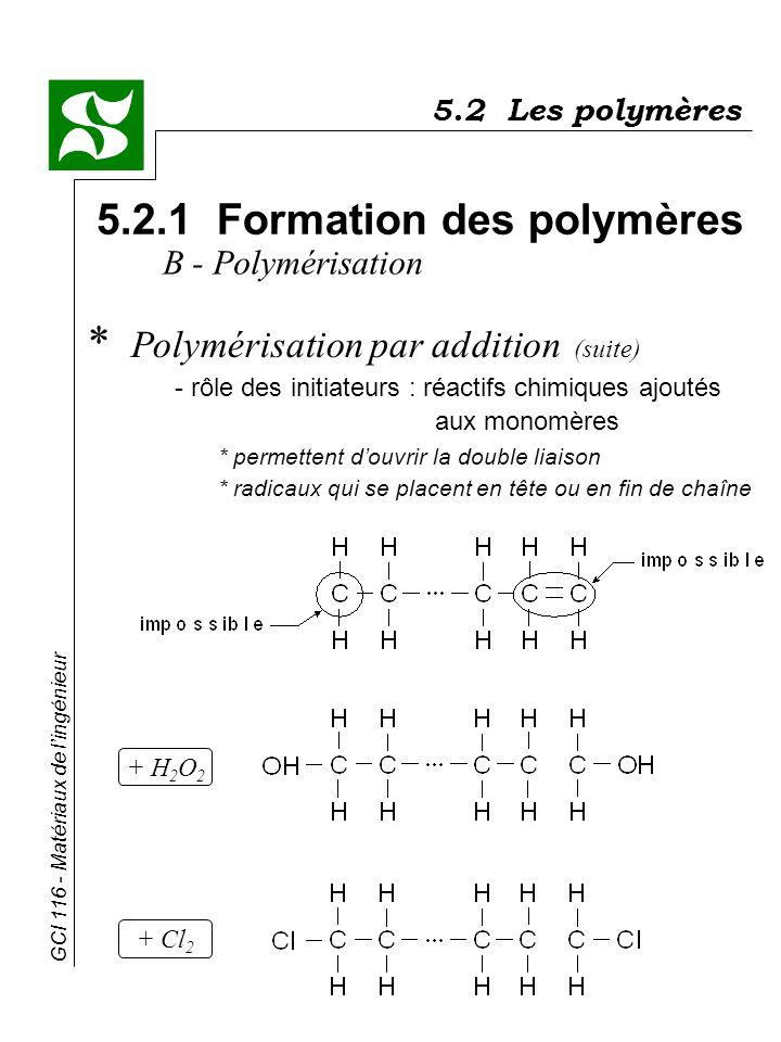 GCI 116 - Matériaux de lingénieur 5.2 Les polymères 5.2.1 Formation des polymères * Polymérisation par addition (suite) - rôle des initiateurs : réact