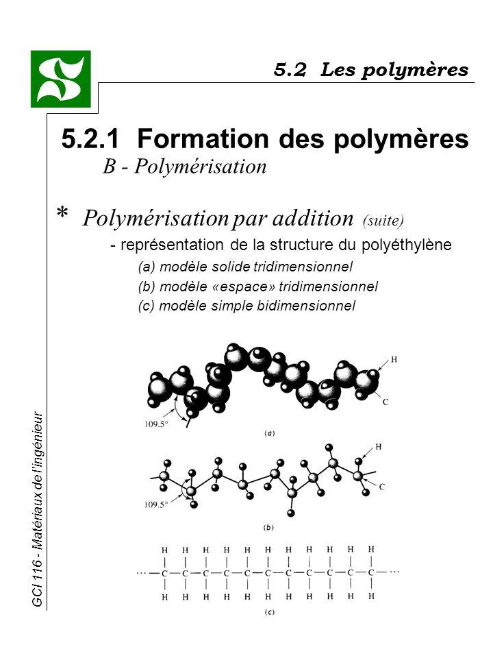 GCI 116 - Matériaux de lingénieur 5.2 Les polymères 5.2.1 Formation des polymères * Polymérisation par addition (suite) - représentation de la structu