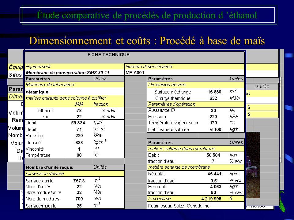 Dimensionnement et coûts : Procédé à base de maïs Étude comparative de procédés de production d éthanol