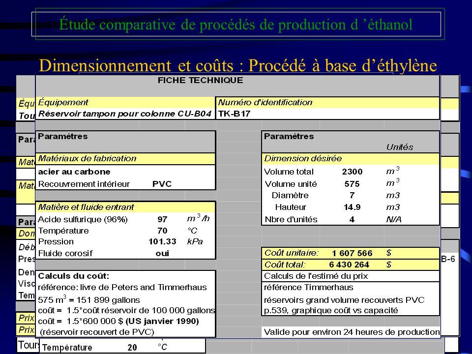 Dimensionnement et coûts : Procédé à base déthylène