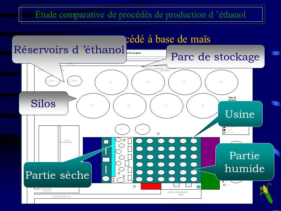 Layout : Procédé à base de maïs Étude comparative de procédés de production d éthanol Usine Partie humide Partie sèche Silos Réservoirs d éthanol Parc