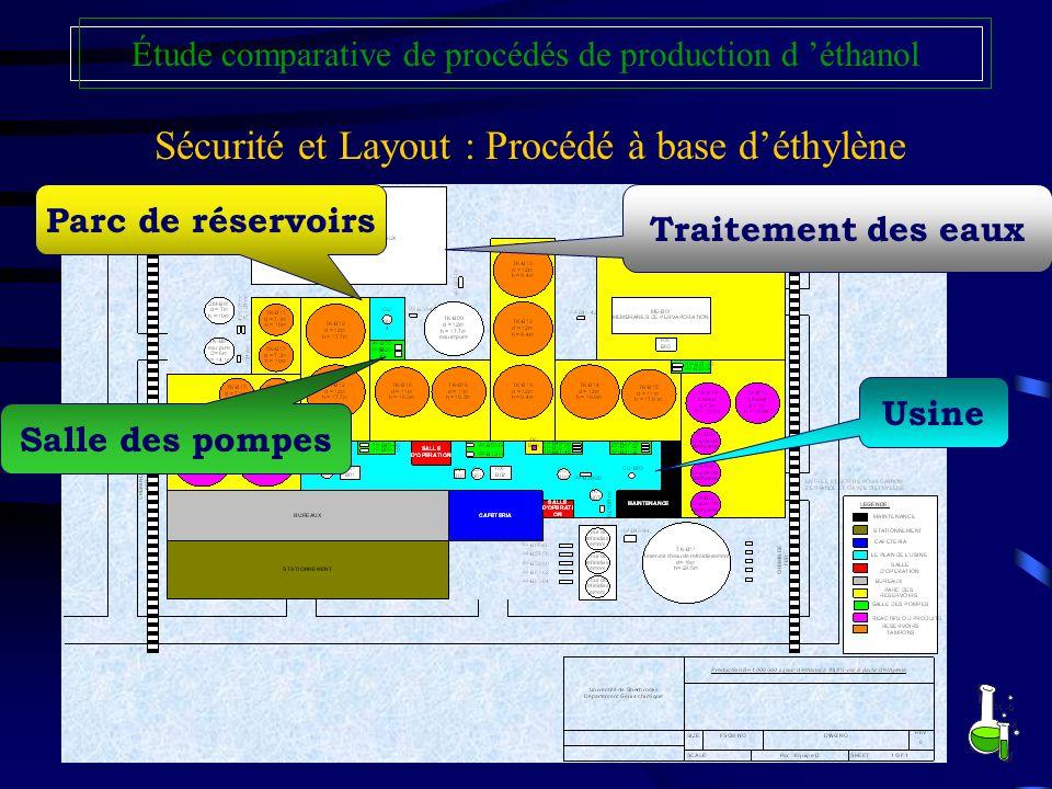 Étude comparative de procédés de production d éthanol Sécurité et Layout : Procédé à base déthylène Traitement des eaux Usine Salle des pompes Parc de