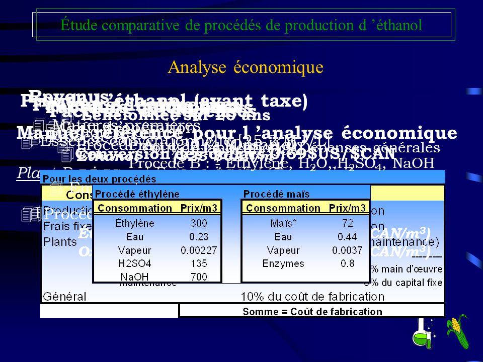 Prix de l éthanol (avant taxe) 4 Essence conventionnelle [25.2 MJ/L] 345 $CAN/m 3 * 1m 3 /1000 L / 25.2 MJ/L = 0.01369 $CAN/MJ 4Éthanol [23.7 MJ/L] 0.