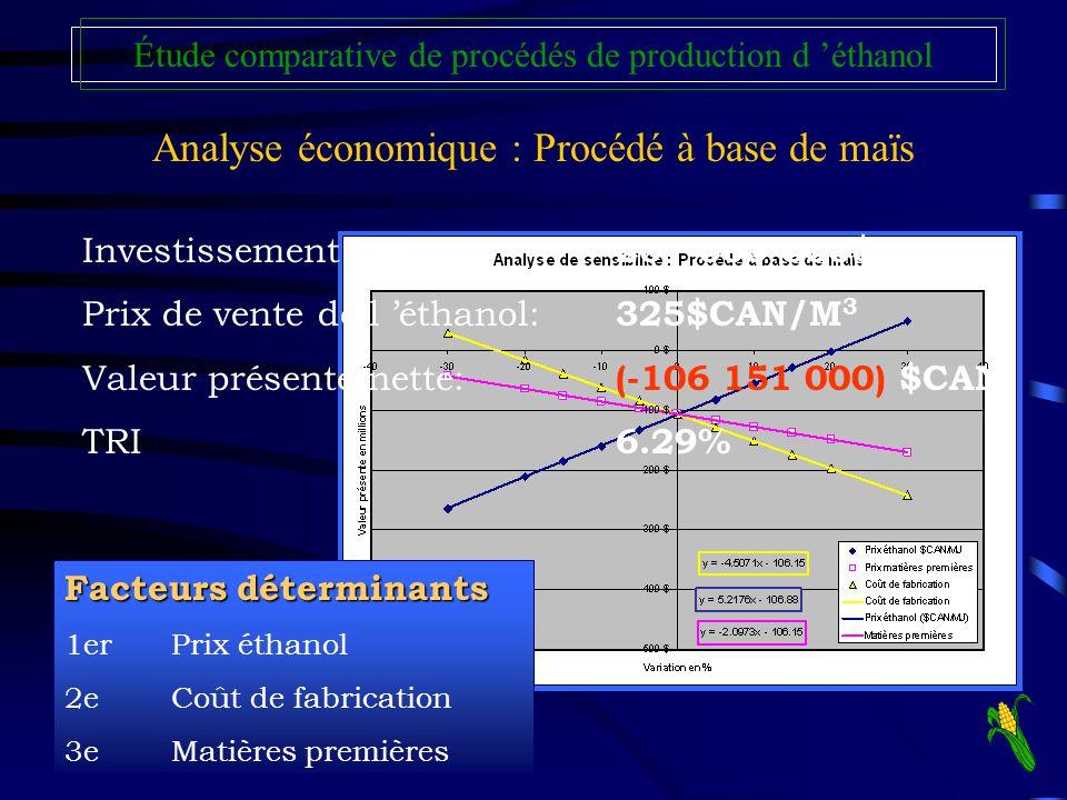Analyse économique : Procédé à base de maïs Étude comparative de procédés de production d éthanol Facteurs déterminants 1erPrix éthanol 2eCoût de fabr