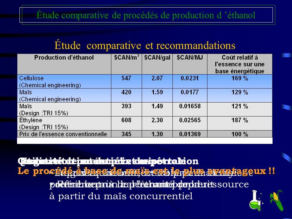 Étude comparative et recommandations Étude comparative de procédés de production d éthanol Augmentation du prix du pétrole Augmentation direct du prix