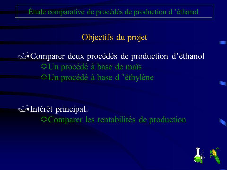 Objectifs du projet /Comparer deux procédés de production déthanol RUn procédé à base de maïs RUn procédé à base d éthylène /Intérêt principal: RCompa