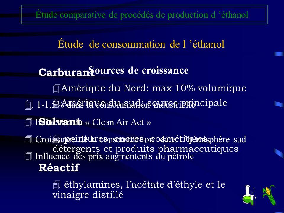 Étude de consommation de l éthanol Carburant 4Amérique du Nord: max 10% volumique 4Amérique du sud: source principale Solvant 4 peintures, encres, cos