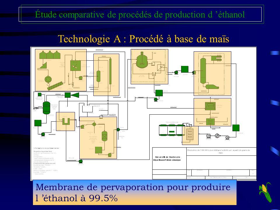 Technologie A : Procédé à base de maïs Étude comparative de procédés de production d éthanol Préparation du mashCuisson du mash (Jet-cooker)Décanteurs