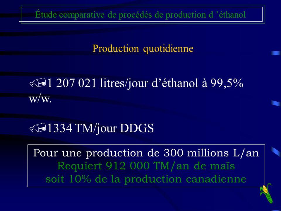 Production quotidienne Étude comparative de procédés de production d éthanol /1 207 021 litres/jour déthanol à 99,5% w/w. /1334 TM/jour DDGS Pour une