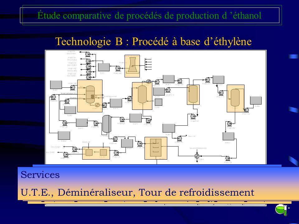Étude comparative de procédés de production d éthanol Technologie B : Procédé à base déthylène Réacteur dhydrolyse C 2 H 4 + H 2 O + H 2 SO 4 = C 2 H
