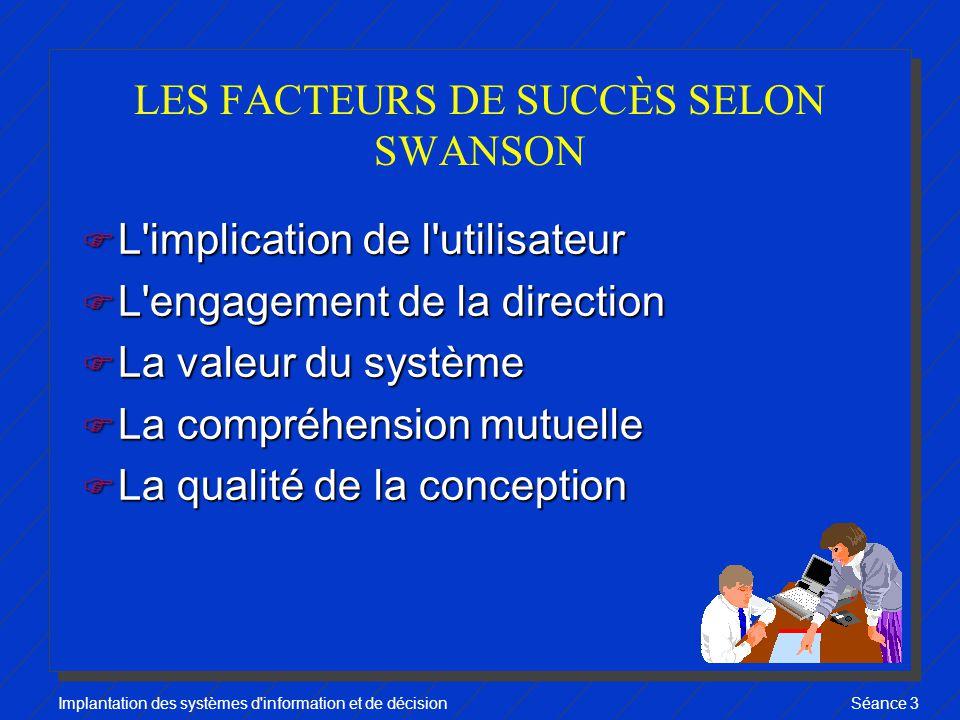 Implantation des systèmes d information et de décisionSéance 3 LES FACTEURS DE SUCCÈS SELON SWANSON F L implication de l utilisateur F L engagement de la direction F La valeur du système F La compréhension mutuelle F La qualité de la conception