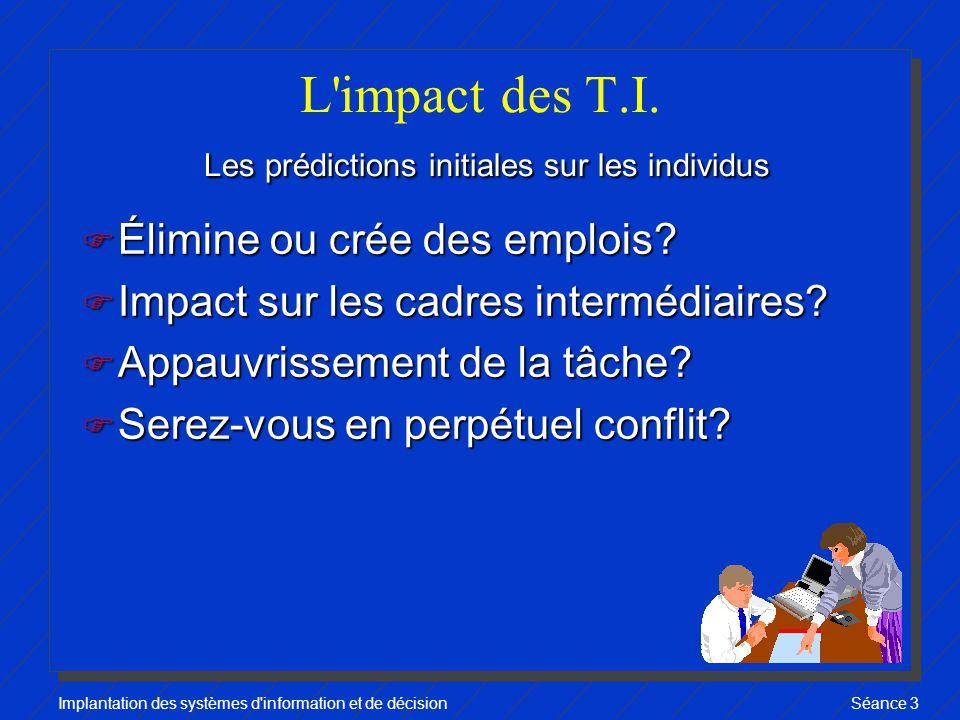 Implantation des systèmes d information et de décisionSéance 3 Les prédictions initiales sur les individus L impact des T.I.