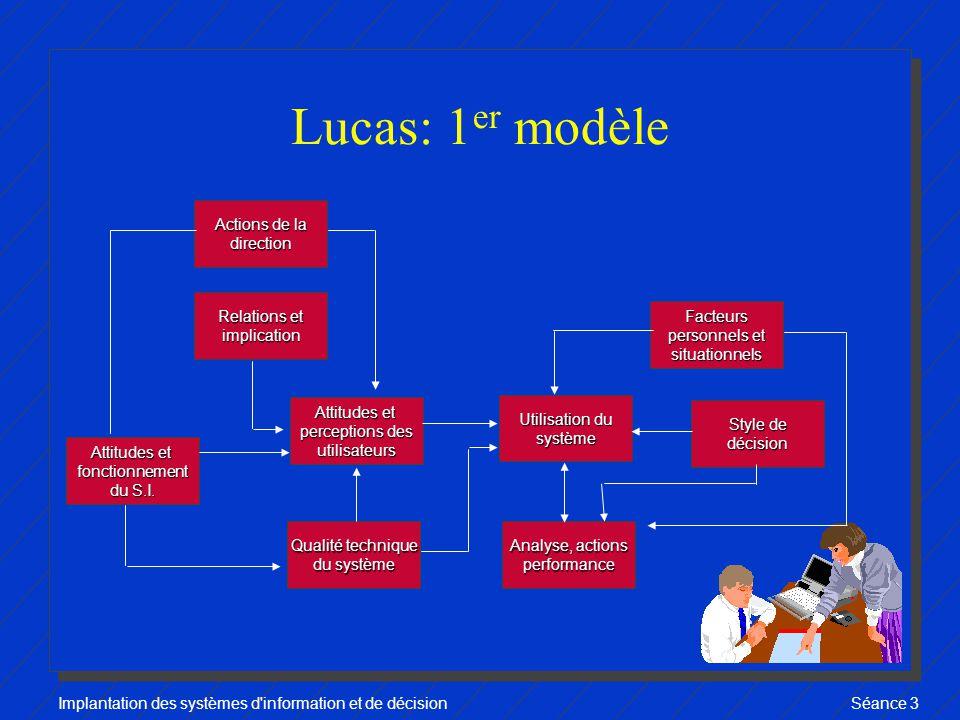Implantation des systèmes d information et de décisionSéance 3 Lucas: 1 er modèle Relations et implication Attitudes et fonctionnement du S.I.