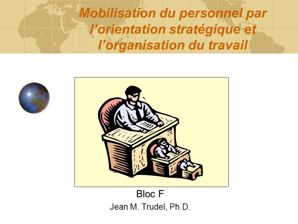 Mobilisation du personnel par lorientation stratégique et lorganisation du travail Bloc F Jean M. Trudel, Ph.D.