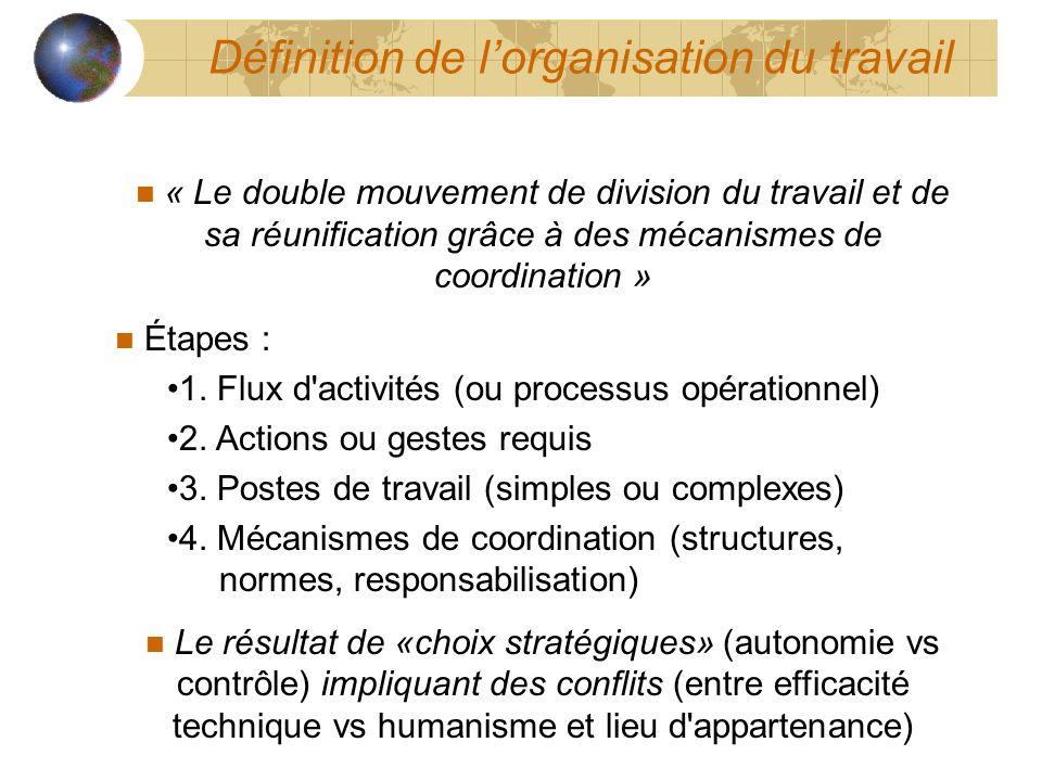 Définition de lorganisation du travail n « Le double mouvement de division du travail et de sa réunification grâce à des mécanismes de coordination » n Étapes : 1.