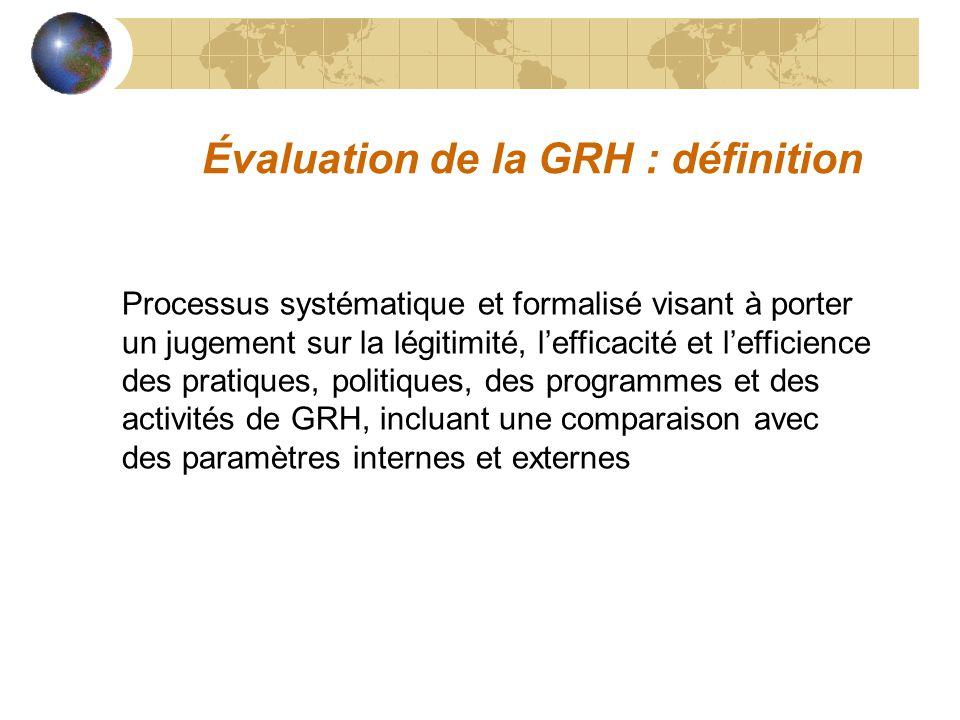 Évaluation de la GRH : définition Processus systématique et formalisé visant à porter un jugement sur la légitimité, lefficacité et lefficience des pratiques, politiques, des programmes et des activités de GRH, incluant une comparaison avec des paramètres internes et externes