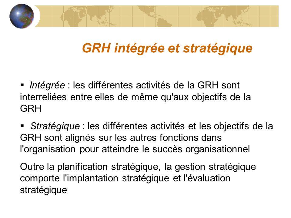 GRH intégrée et stratégique Intégrée : les différentes activités de la GRH sont interreliées entre elles de même qu aux objectifs de la GRH Stratégique : les différentes activités et les objectifs de la GRH sont alignés sur les autres fonctions dans l organisation pour atteindre le succès organisationnel Outre la planification stratégique, la gestion stratégique comporte l implantation stratégique et l évaluation stratégique