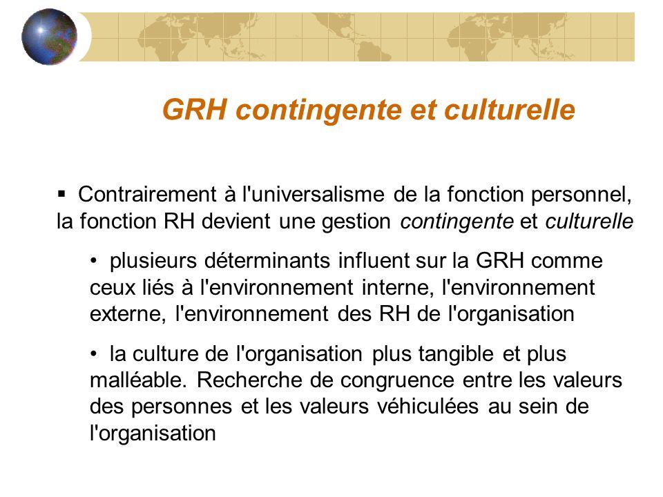 GRH contingente et culturelle Contrairement à l universalisme de la fonction personnel, la fonction RH devient une gestion contingente et culturelle plusieurs déterminants influent sur la GRH comme ceux liés à l environnement interne, l environnement externe, l environnement des RH de l organisation la culture de l organisation plus tangible et plus malléable.