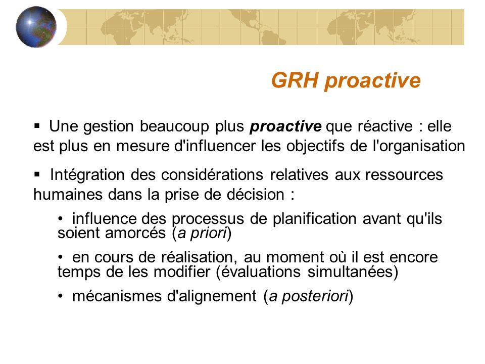 GRH proactive Une gestion beaucoup plus proactive que réactive : elle est plus en mesure d'influencer les objectifs de l'organisation Intégration des