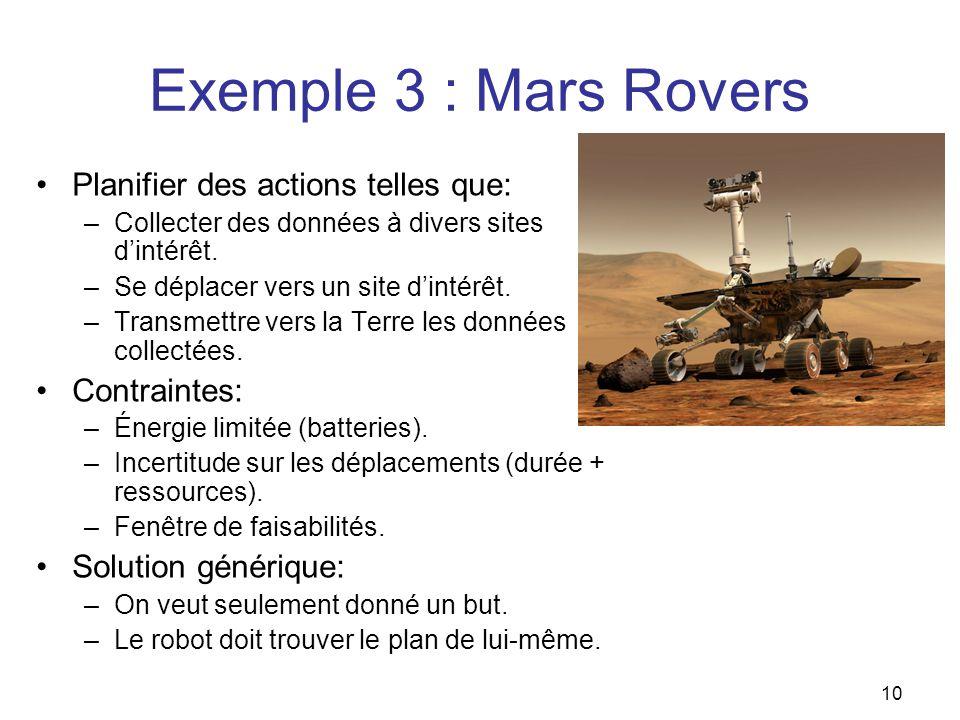 Exemple 3 : Mars Rovers Planifier des actions telles que: –Collecter des données à divers sites dintérêt. –Se déplacer vers un site dintérêt. –Transme