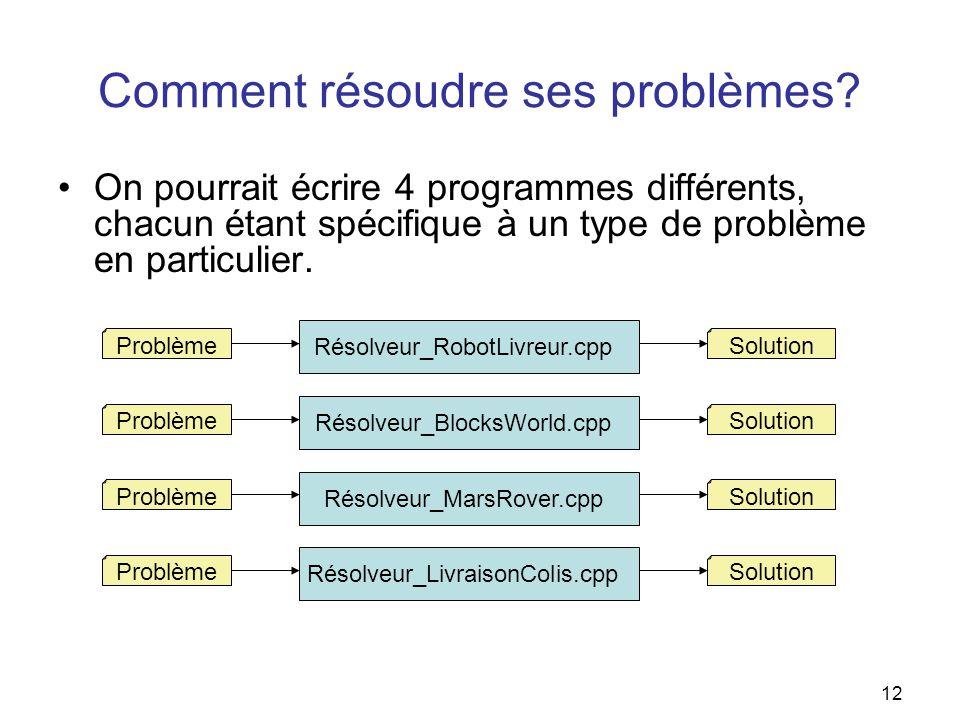 Comment résoudre ses problèmes? On pourrait écrire 4 programmes différents, chacun étant spécifique à un type de problème en particulier. Résolveur_Ro