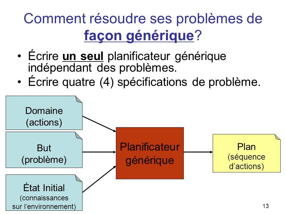 IFT615 – Été 2010 Comment résoudre ses problèmes de façon générique? Écrire un seul planificateur générique indépendant des problèmes. Écrire quatre (