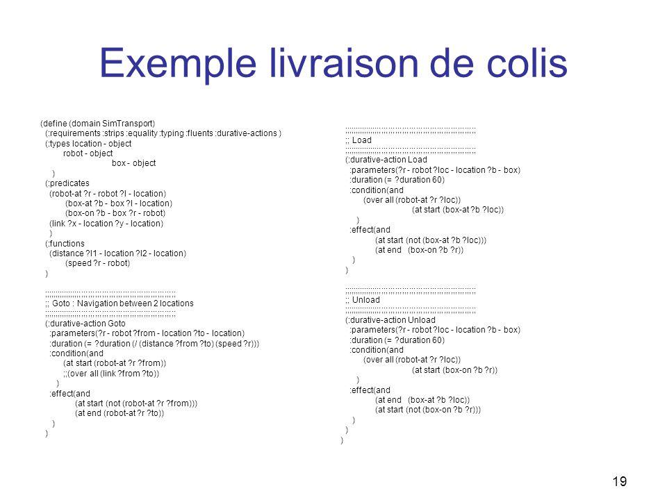 Exemple livraison de colis (define (domain SimTransport) (:requirements :strips :equality :typing :fluents :durative-actions ) (:types location - obje