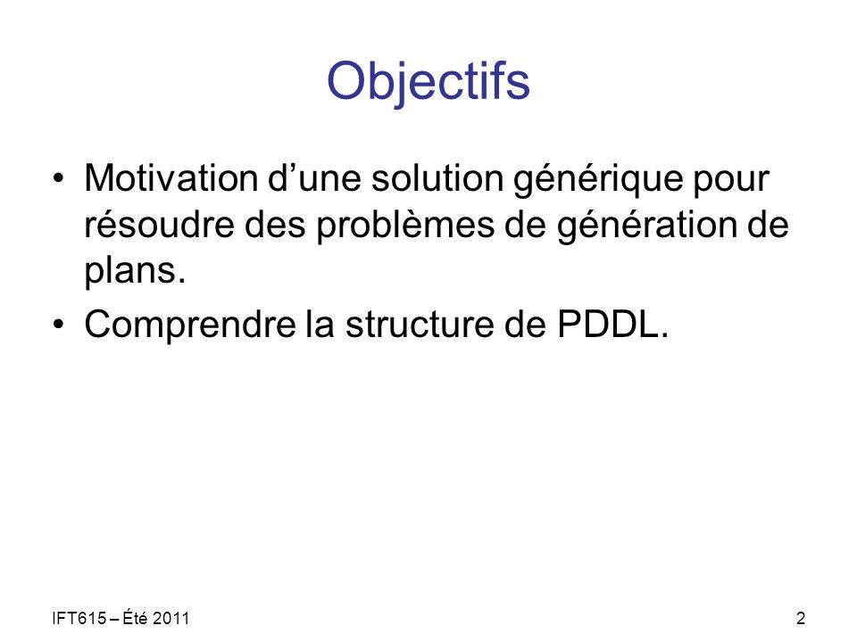 Objectifs Motivation dune solution générique pour résoudre des problèmes de génération de plans. Comprendre la structure de PDDL. IFT615 – Été 20112
