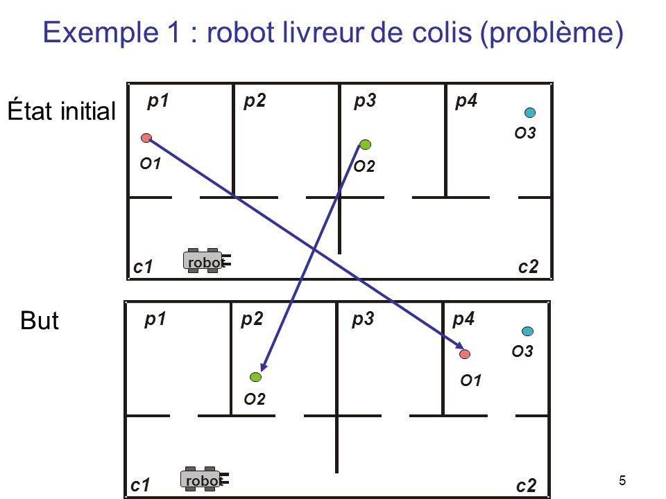 Exemple 1 : robot livreur de colis (problème) État initial p1p2p3p4 c1 c2 robot O1 O2 O3 But p1p2p3p4 c1 c2 robot O1 O2 O3 5