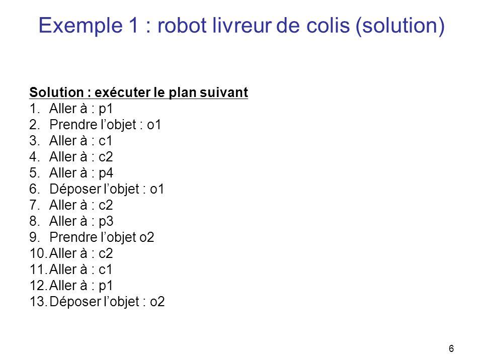 Exemple 1 : robot livreur de colis (solution) Solution : exécuter le plan suivant 1.Aller à : p1 2.Prendre lobjet : o1 3.Aller à : c1 4.Aller à : c2 5