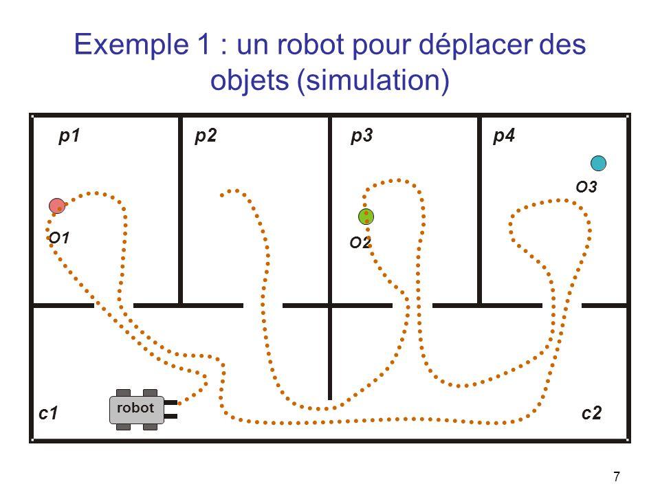 Exemple 1 : un robot pour déplacer des objets (simulation) p1p2p3p4 c1c2 robot O1 O2 O3 7