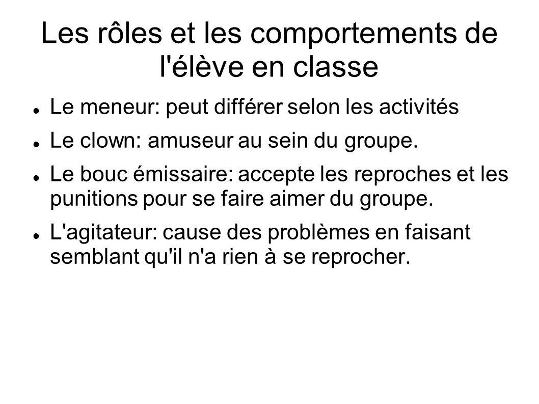 Les rôles et les comportements de l'élève en classe Le meneur: peut différer selon les activités Le clown: amuseur au sein du groupe. Le bouc émissair