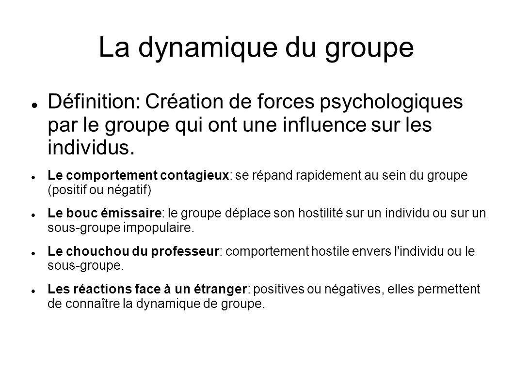 La dynamique du groupe Définition: Création de forces psychologiques par le groupe qui ont une influence sur les individus. Le comportement contagieux