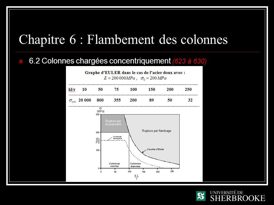 Chapitre 6 : Flambement des colonnes 6.2 Colonnes chargées concentriquement (623 à 630)