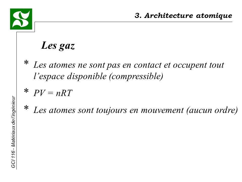 GCI 116 - Matériaux de lingénieur * Atomes sont en contact (incompressible) * Ordre à courte distance * Arrangement irrégulier (au hasard) dans lespace * Conséquence isotropie - les propriétés des corps isotropes sont les mêmes quelque soit la direction selon laquelle on les mesure.