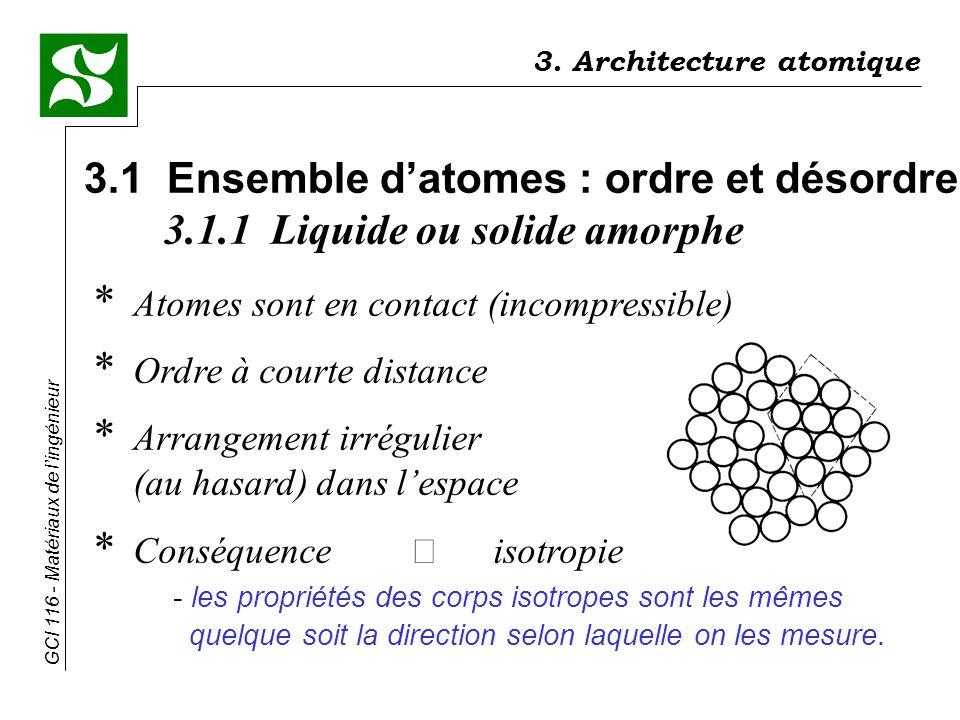 GCI 116 - Matériaux de lingénieur * Les groupe datomes sont toujours en mouvement * Viscosité du liquide dépend, entre autre, de la taille et de la forme des groupe datomes * sable vs gravier passant dans un entonnoir 3.